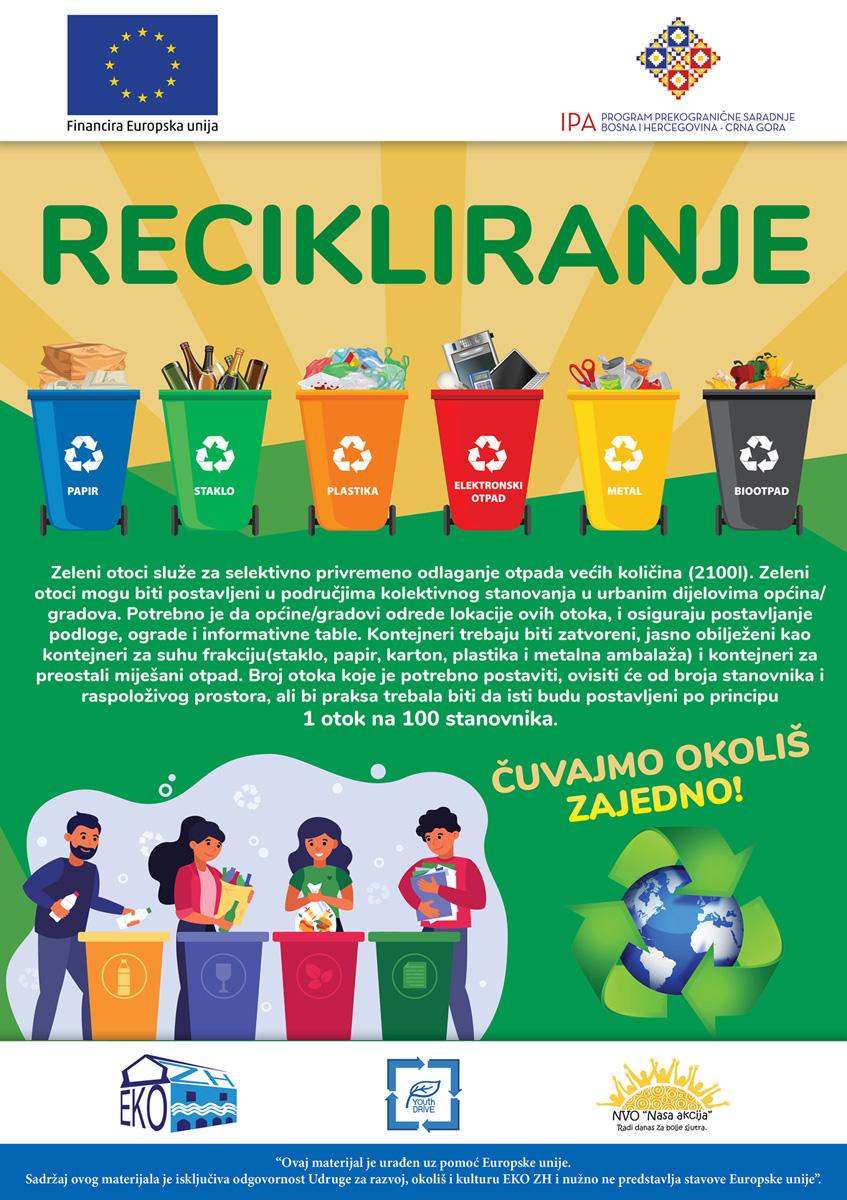https://nasapriroda.com/wp-content/uploads/2021/03/Infografika-1_srednja.jpg