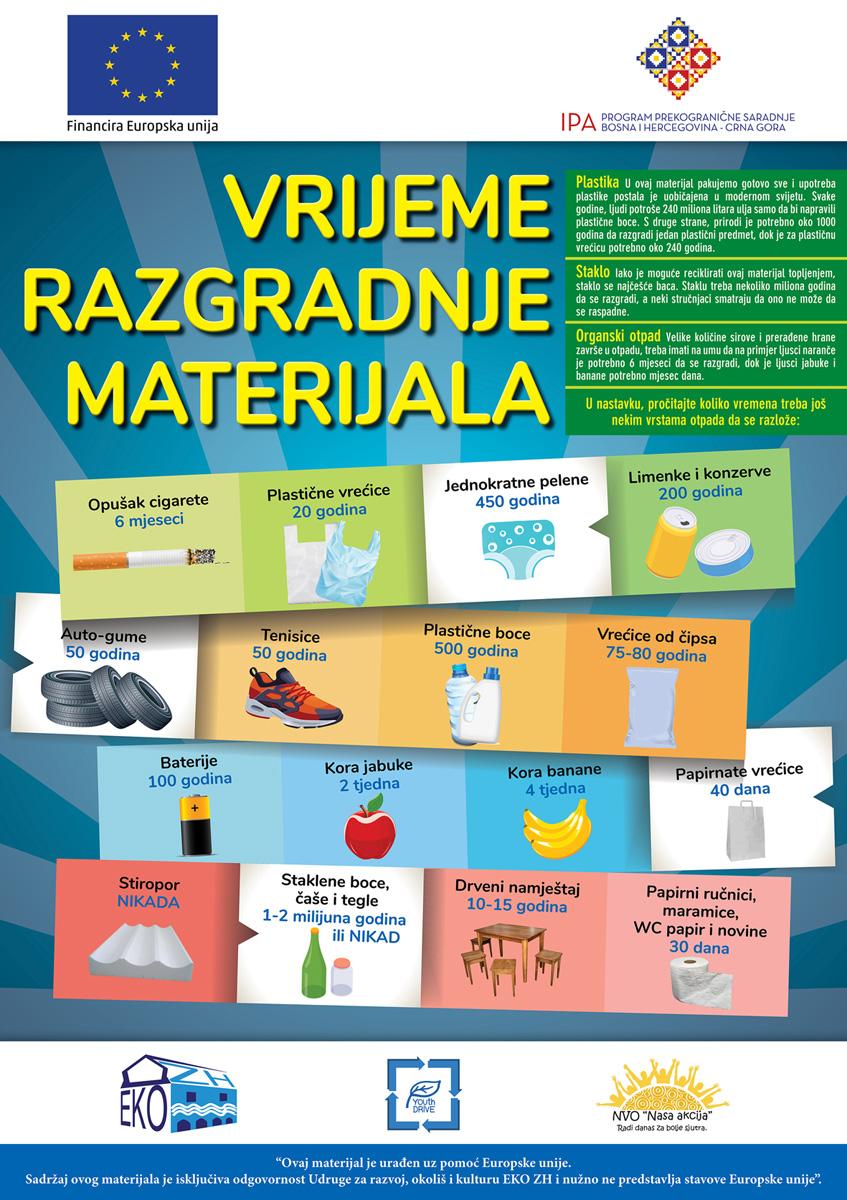 https://nasapriroda.com/wp-content/uploads/2021/03/Infografika-5_srednja.jpg