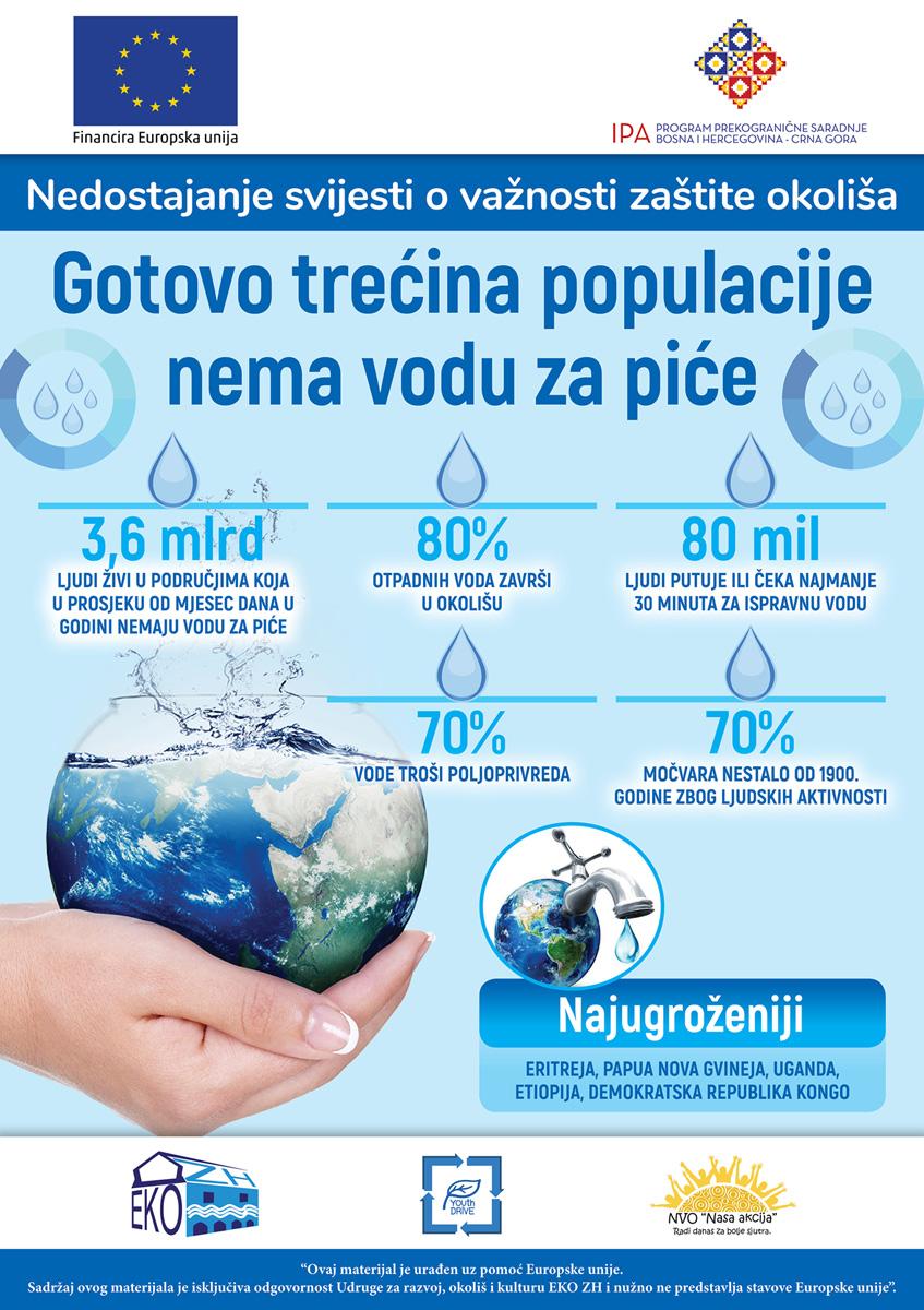 https://nasapriroda.com/wp-content/uploads/2021/03/Infografika-8_srednja.jpg