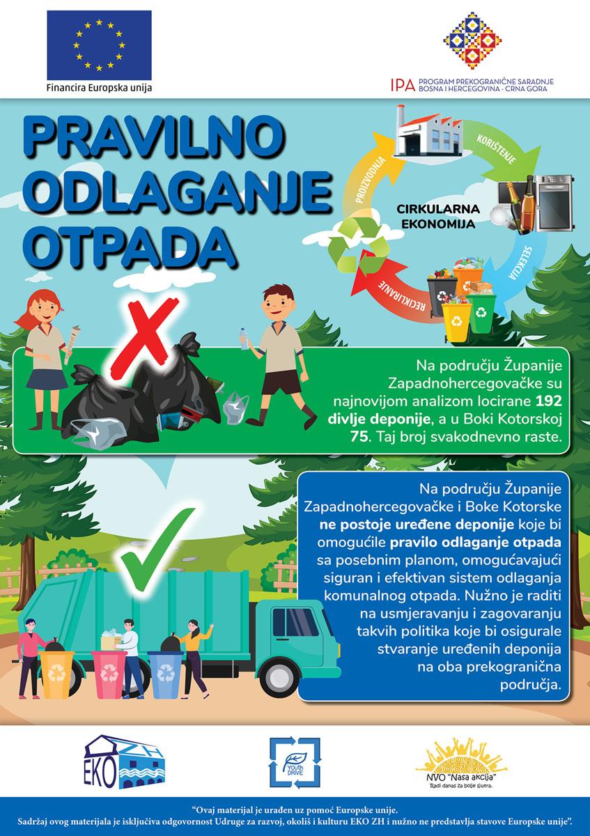 https://nasapriroda.com/wp-content/uploads/2021/03/Infografika_9_srednja.jpg