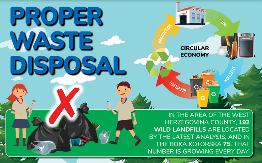 Eco-educational materials by YOUth Drive